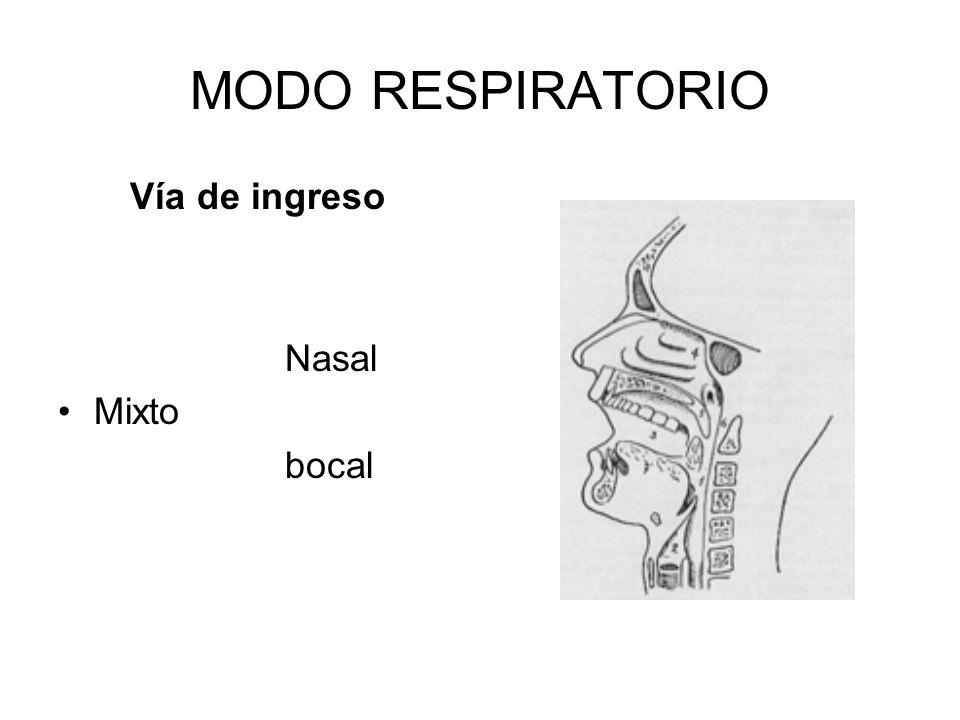 MODO RESPIRATORIO Vía de ingreso Nasal Mixto bocal