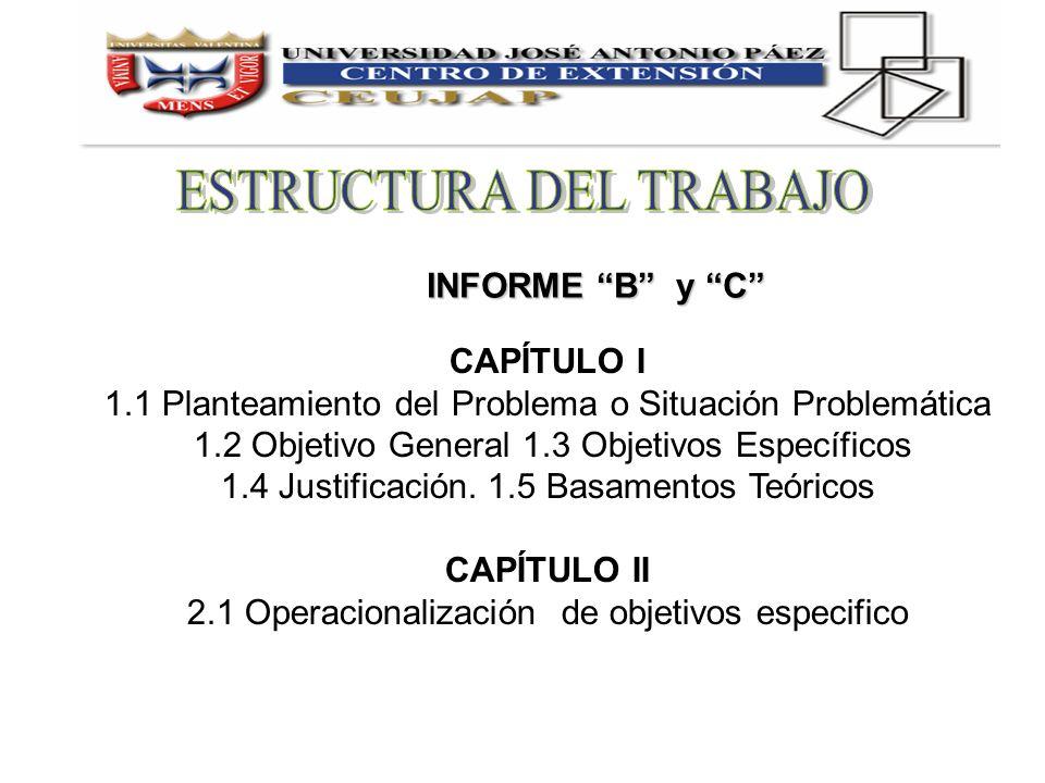CAPÍTULO I 1.1 Planteamiento del Problema o Situación Problemática 1.2 Objetivo General 1.3 Objetivos Específicos 1.4 Justificación. 1.5 Basamentos Te