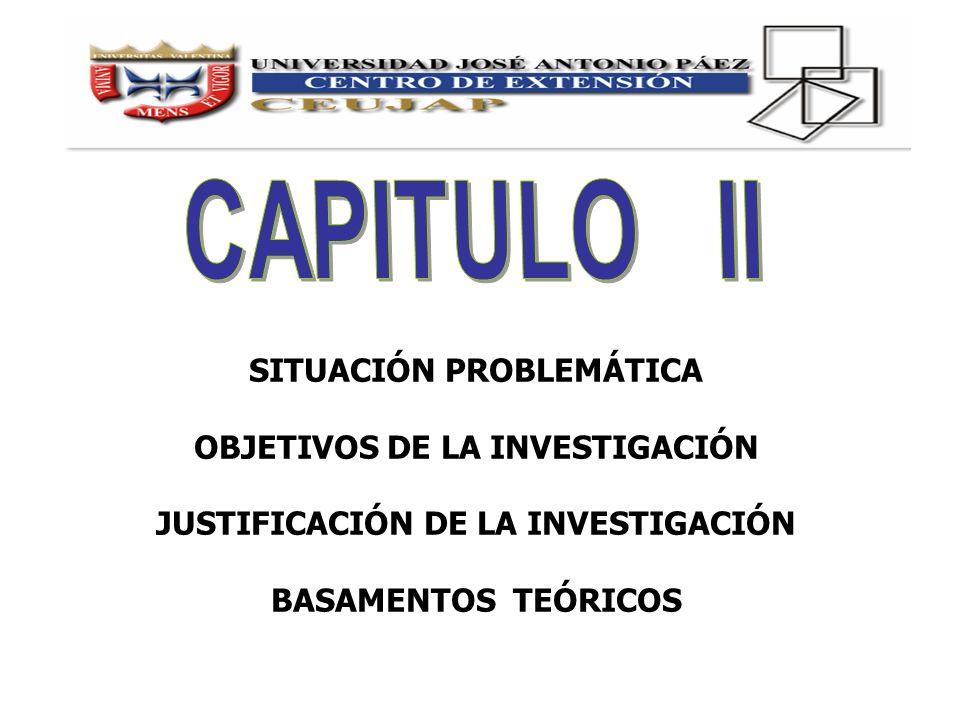 SITUACIÓN PROBLEMÁTICA OBJETIVOS DE LA INVESTIGACIÓN JUSTIFICACIÓN DE LA INVESTIGACIÓN BASAMENTOS TEÓRICOS