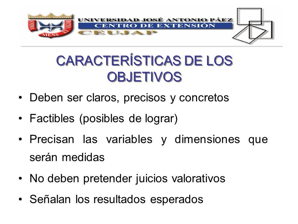 Deben ser claros, precisos y concretos Factibles (posibles de lograr) Precisan las variables y dimensiones que serán medidas No deben pretender juicio