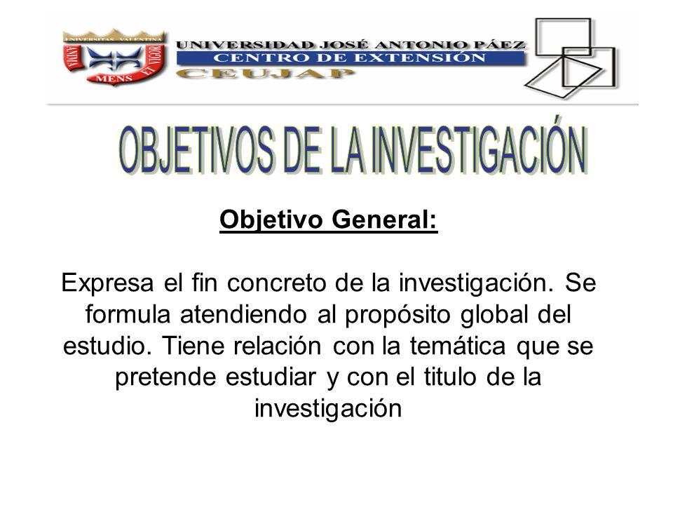 Objetivo General: Expresa el fin concreto de la investigación. Se formula atendiendo al propósito global del estudio. Tiene relación con la temática q