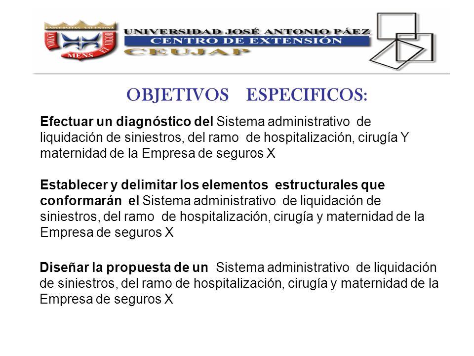 OBJETIVOS ESPECIFICOS: Efectuar un diagnóstico del Sistema administrativo de liquidación de siniestros, del ramo de hospitalización, cirugía Y materni