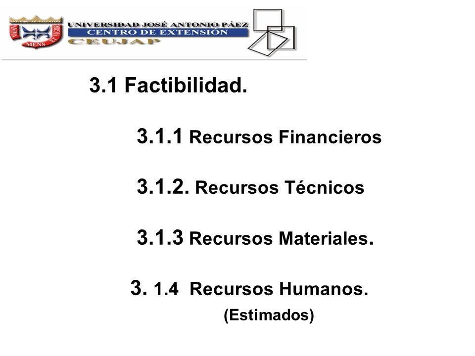 3.1 Factibilidad. 3.1.1 Recursos Financieros 3.1.2. Recursos Técnicos 3.1.3 Recursos Materiales. 3. 1.4 Recursos Humanos. (Estimados)