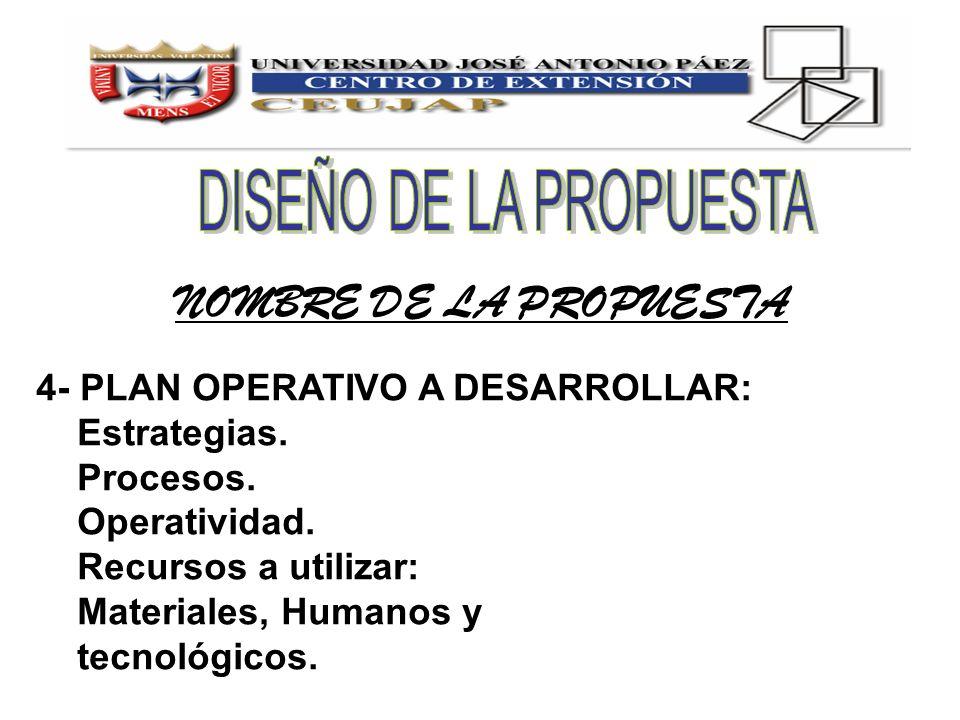 NOMBRE DE LA PROPUESTA 4- PLAN OPERATIVO A DESARROLLAR: Estrategias. Procesos. Operatividad. Recursos a utilizar: Materiales, Humanos y tecnológicos.