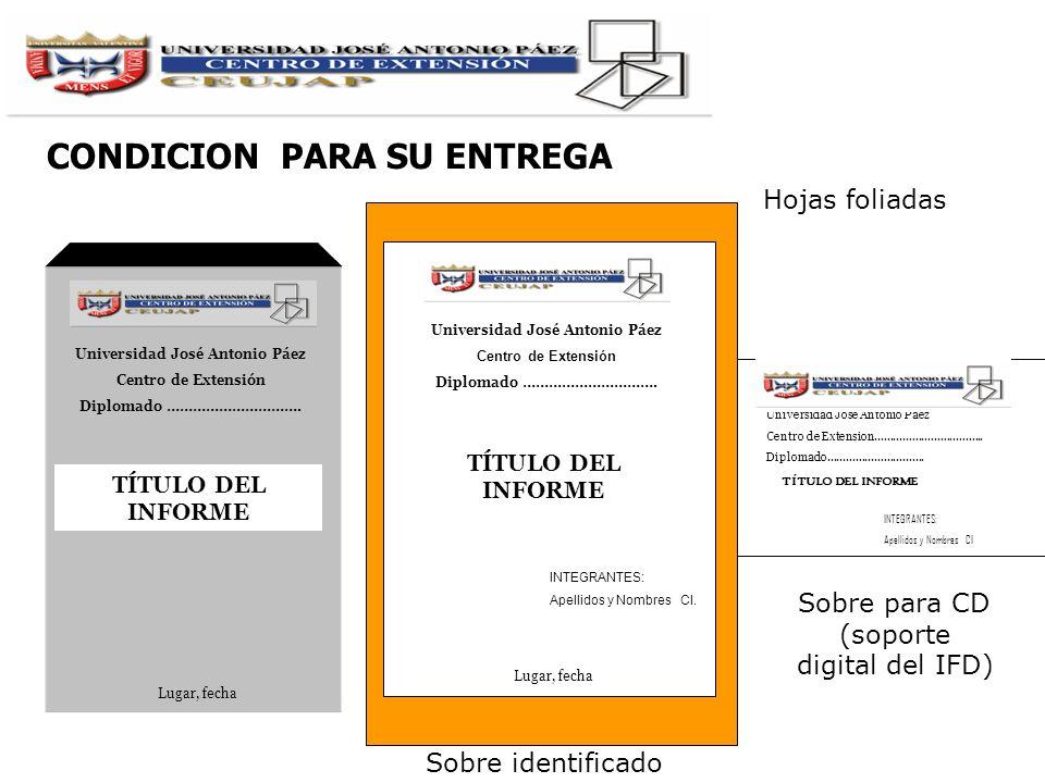 INTEGRANTES: Apellidos y Nombres CI TÍTULO DEL INFORME Universidad José Antonio Páez Centro de Extension…………………………….. Diplomado…………………………. INTEGRANTES