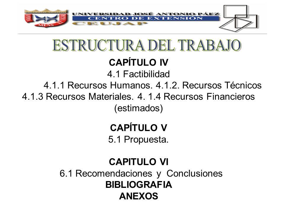 CAPÍTULO V 5.1 Propuesta. CAPITULO VI 6.1 Recomendaciones y Conclusiones BIBLIOGRAFIA ANEXOS CAPÍTULO IV 4.1 Factibilidad 4.1.1 Recursos Humanos. 4.1.