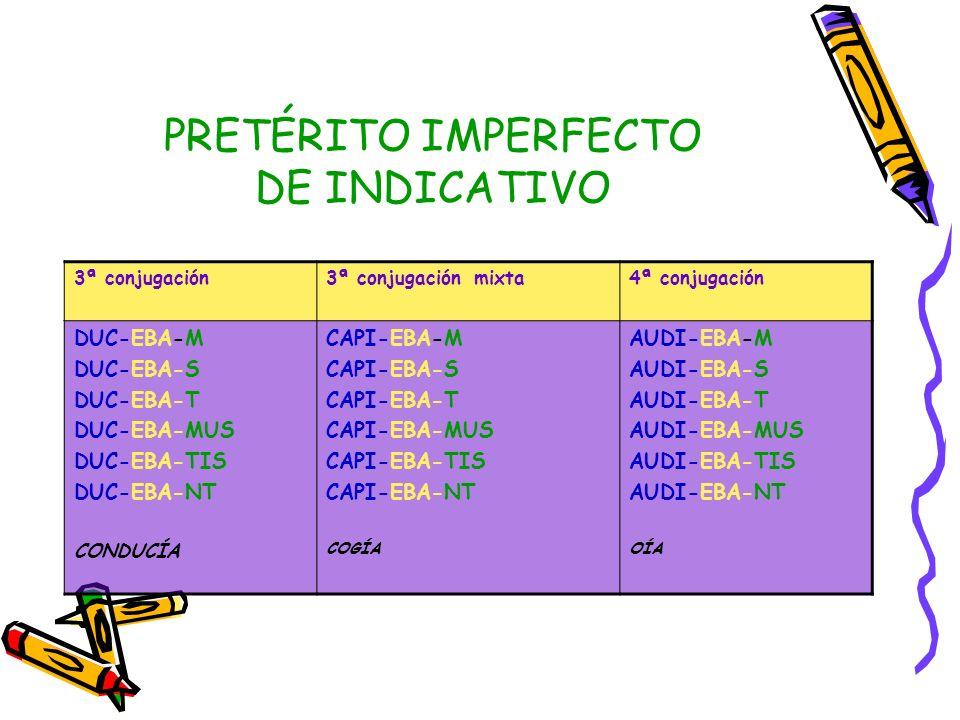FORMACIÓN DEL FUTURO IMPERFECTO DE INDICATIVO: 1ª Y 2ª CONJUGACIÓN : RAÍZ + A (1ª SINGULAR) + DESINENCIAS PERSONALES E (LAS DEMÁS PERSONAS) E (LAS DEMÁS PERSONAS) –3ª Y 4ª CONJUGACIÓN : RAÍZ + B+ VOCAL DE UNIÓN +DESINENCIAS PERSONALES U (3ª PL.) / I (DEMÁS PERSONAS) U (3ª PL.) / I (DEMÁS PERSONAS)