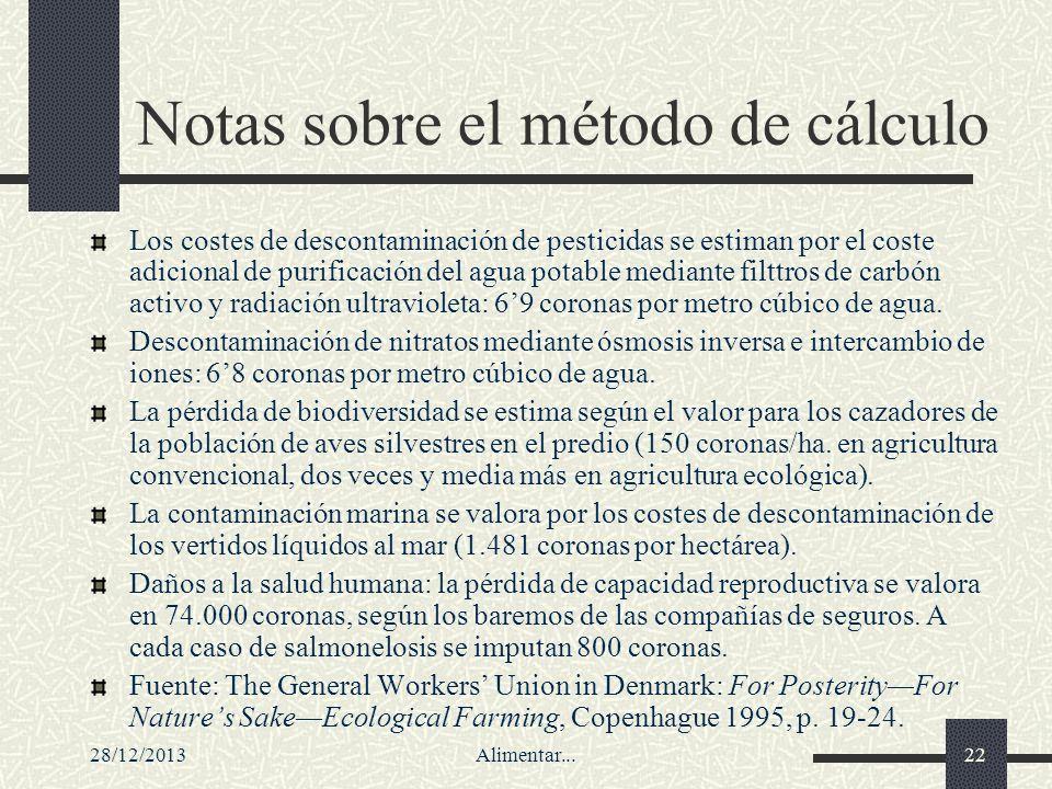 28/12/2013Alimentar...22 Notas sobre el método de cálculo Los costes de descontaminación de pesticidas se estiman por el coste adicional de purificaci