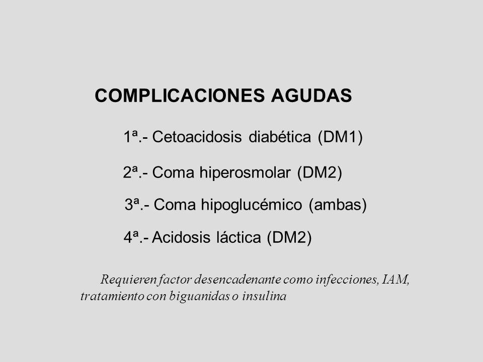 COMPLICACIONES AGUDAS 1ª.- Cetoacidosis diabética (DM1) 2ª.- Coma hiperosmolar (DM2) 3ª.- Coma hipoglucémico (ambas) 4ª.- Acidosis láctica (DM2) Requi