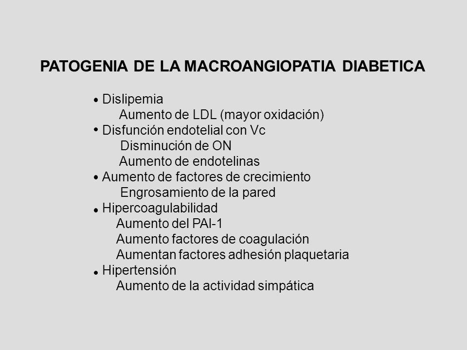 Dislipemia Aumento de LDL (mayor oxidación) Disfunción endotelial con Vc Disminución de ON Aumento de endotelinas Aumento de factores de crecimiento E