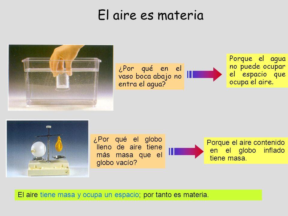 El aire tiene masa y ocupa un espacio; por tanto es materia. ¿ Por qué en el vaso boca abajo no entra el agua? Porque el agua no puede ocupar el espac