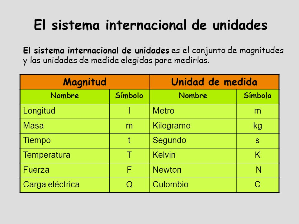 El sistema internacional de unidades El sistema internacional de unidades es el conjunto de magnitudes y las unidades de medida elegidas para medirlas