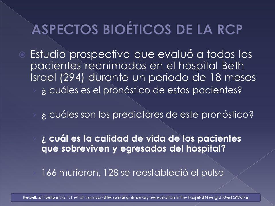 Estudio prospectivo que evaluó a todos los pacientes reanimados en el hospital Beth Israel (294) durante un período de 18 meses ¿ cuáles es el pronóst
