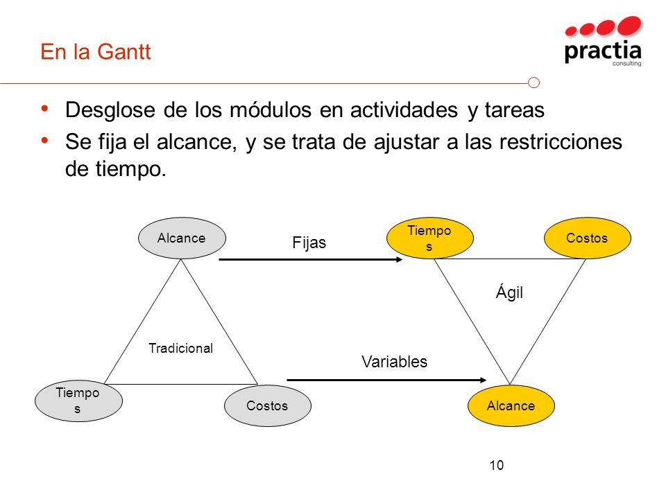 En la Gantt Desglose de los módulos en actividades y tareas Se fija el alcance, y se trata de ajustar a las restricciones de tiempo. 10 Tradicional Ti