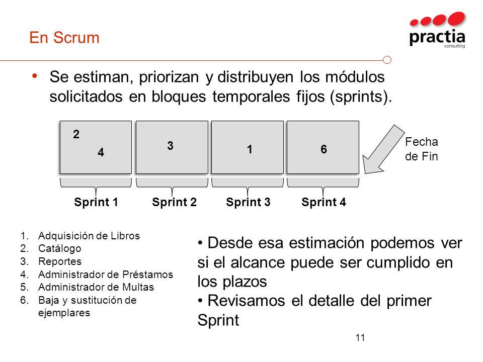 En Scrum Se estiman, priorizan y distribuyen los módulos solicitados en bloques temporales fijos (sprints). 11 1.Adquisición de Libros 2.Catálogo 3.Re