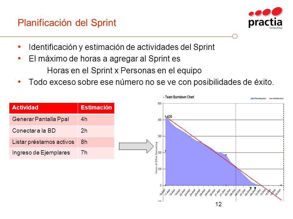 Planificación del Sprint Identificación y estimación de actividades del Sprint El máximo de horas a agregar al Sprint es Horas en el Sprint x Personas