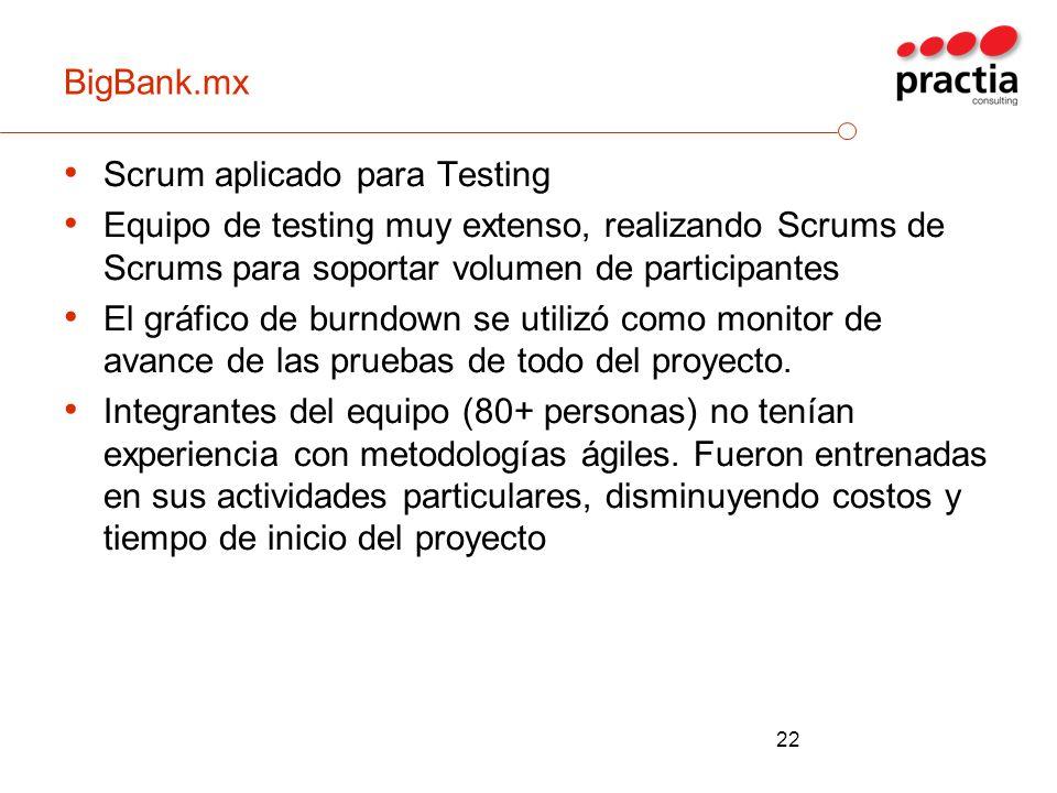 BigBank.mx Scrum aplicado para Testing Equipo de testing muy extenso, realizando Scrums de Scrums para soportar volumen de participantes El gráfico de
