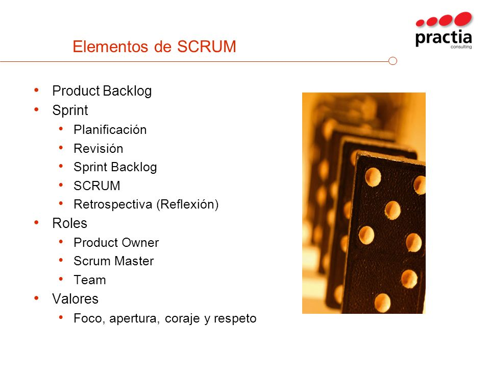 Elementos de SCRUM Product Backlog Sprint Planificación Revisión Sprint Backlog SCRUM Retrospectiva (Reflexión) Roles Product Owner Scrum Master Team