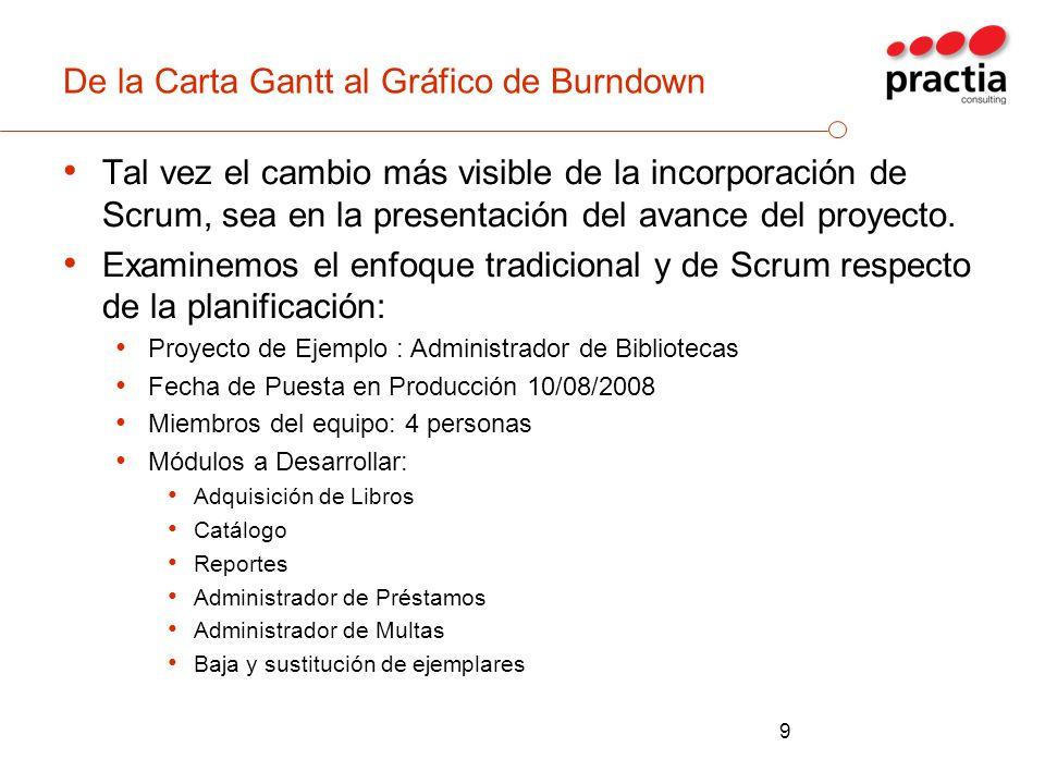 De la Carta Gantt al Gráfico de Burndown Tal vez el cambio más visible de la incorporación de Scrum, sea en la presentación del avance del proyecto. E
