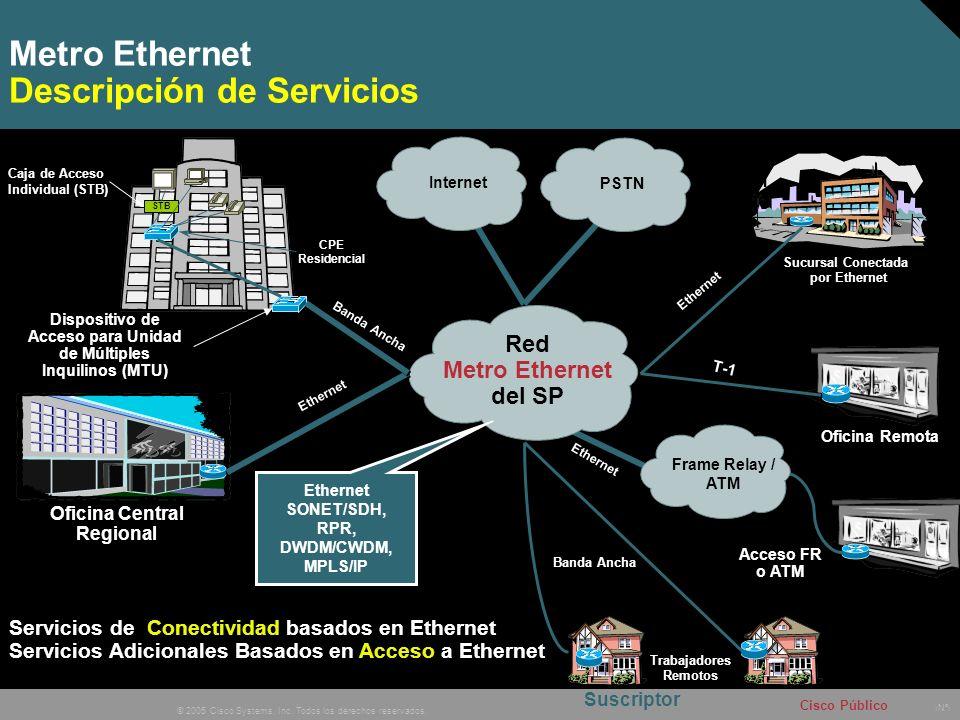 Nº © 2005 Cisco Systems, Inc. Todos los derechos reservados. Cisco Público Metro Ethernet Descripción de Servicios 100 Mbps Ethernet Trabajadores Remo