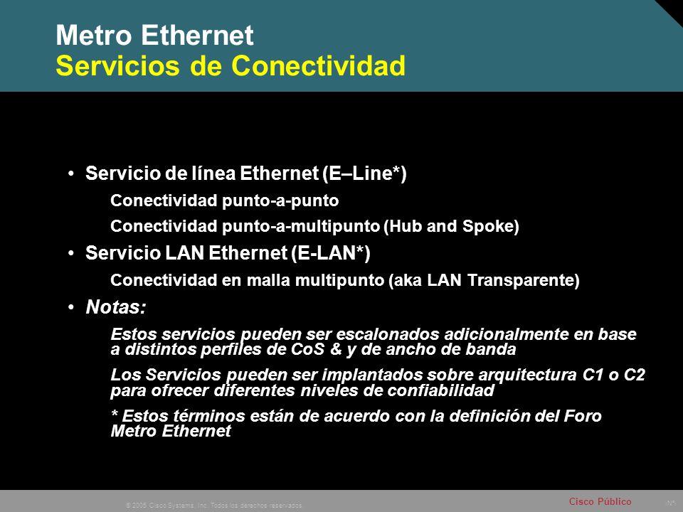 Nº © 2005 Cisco Systems, Inc. Todos los derechos reservados. Cisco Público Metro Ethernet Servicios de Conectividad Servicio de línea Ethernet (E–Line