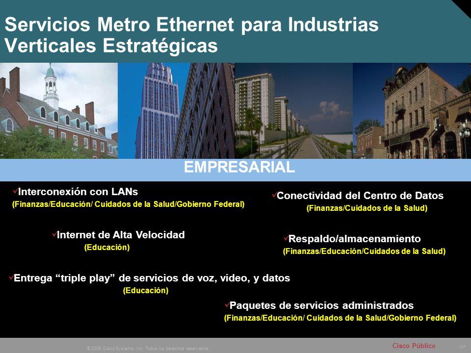 Nº © 2005 Cisco Systems, Inc. Todos los derechos reservados. Cisco Público EMPRESARIAL Servicios Metro Ethernet para Industrias Verticales Estratégica