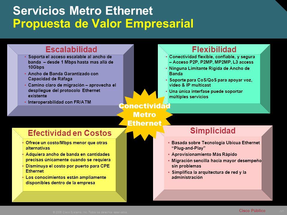 Nº © 2005 Cisco Systems, Inc. Todos los derechos reservados. Cisco Público Simplicidad Efectividad en Costos Basada sobre Tecnología Ubicua Ethernet P