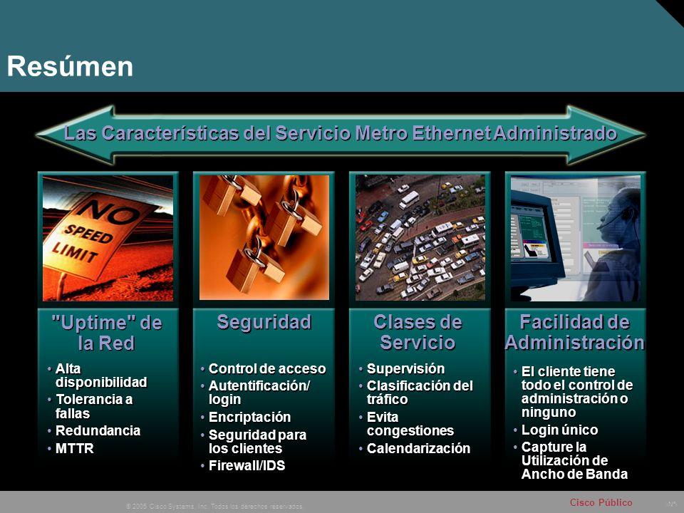 Nº © 2005 Cisco Systems, Inc. Todos los derechos reservados. Cisco Público