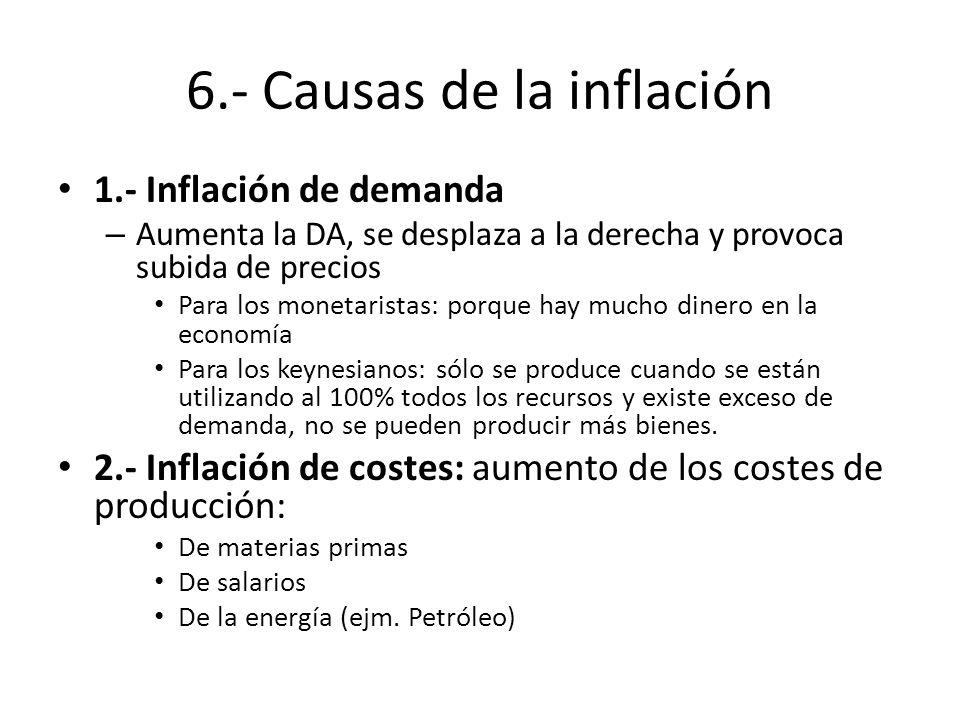 6.- Causas de la inflación 1.- Inflación de demanda – Aumenta la DA, se desplaza a la derecha y provoca subida de precios Para los monetaristas: porqu
