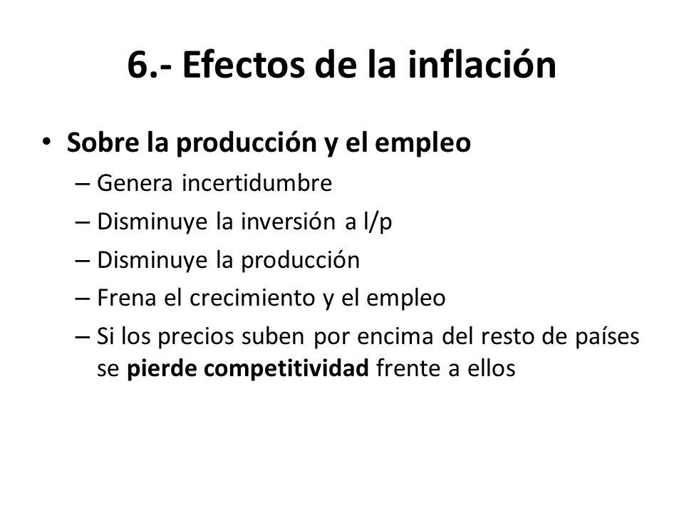 6.- Efectos de la inflación Sobre la producción y el empleo – Genera incertidumbre – Disminuye la inversión a l/p – Disminuye la producción – Frena el