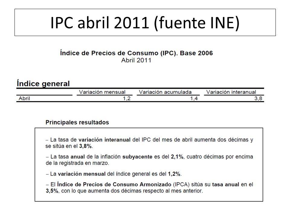 IPC abril 2011 (fuente INE)