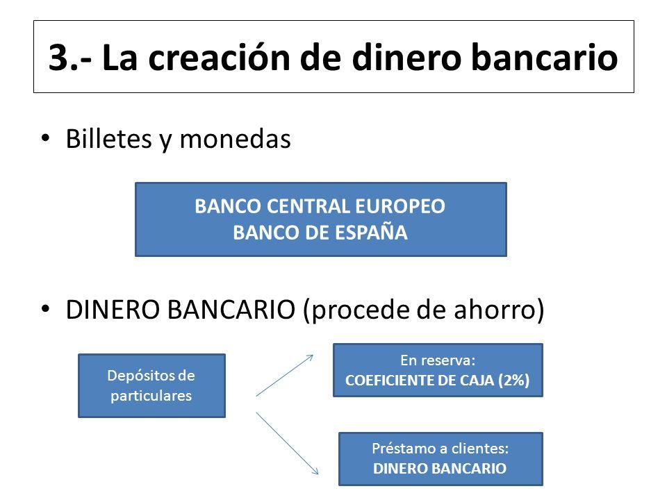 3.- La creación de dinero bancario Billetes y monedas DINERO BANCARIO (procede de ahorro) BANCO CENTRAL EUROPEO BANCO DE ESPAÑA Depósitos de particula