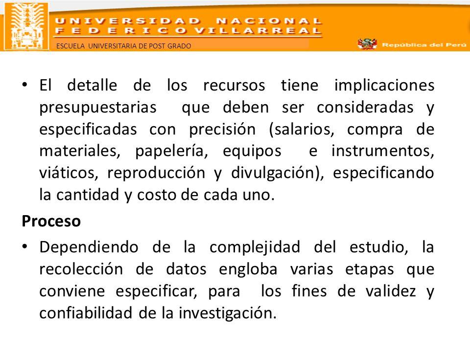 ESCUELA UNIVERSITARIA DE POST GRADO El detalle de los recursos tiene implicaciones presupuestarias que deben ser consideradas y especificadas con prec