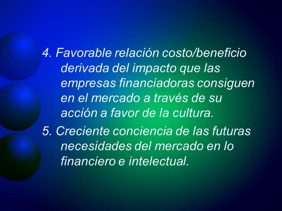 4. Favorable relación costo/beneficio derivada del impacto que las empresas financiadoras consiguen en el mercado a través de su acción a favor de la