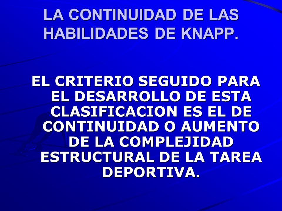 LA CONTINUIDAD DE LAS HABILIDADES DE KNAPP. EL CRITERIO SEGUIDO PARA EL DESARROLLO DE ESTA CLASIFICACION ES EL DE CONTINUIDAD O AUMENTO DE LA COMPLEJI