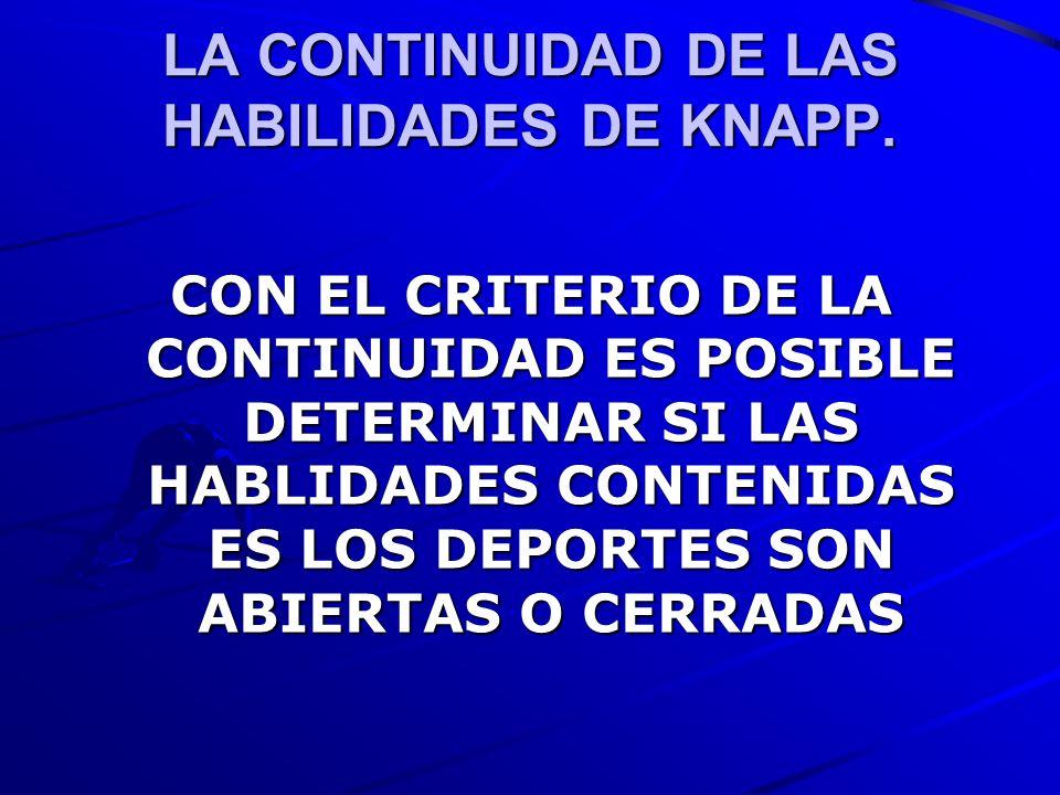 LA CONTINUIDAD DE LAS HABILIDADES DE KNAPP. CON EL CRITERIO DE LA CONTINUIDAD ES POSIBLE DETERMINAR SI LAS HABLIDADES CONTENIDAS ES LOS DEPORTES SON A