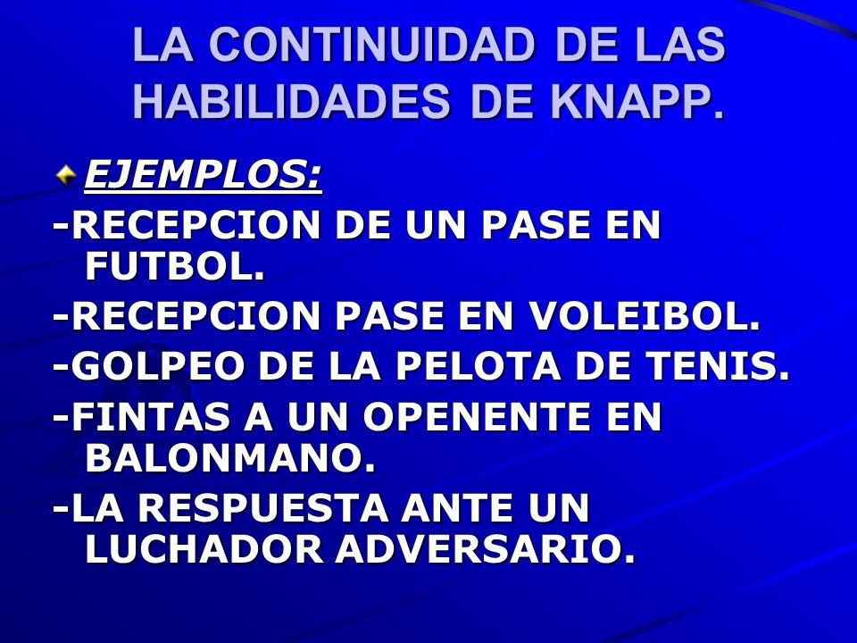 LA CONTINUIDAD DE LAS HABILIDADES DE KNAPP. EJEMPLOS: -RECEPCION DE UN PASE EN FUTBOL. -RECEPCION PASE EN VOLEIBOL. -GOLPEO DE LA PELOTA DE TENIS. -FI