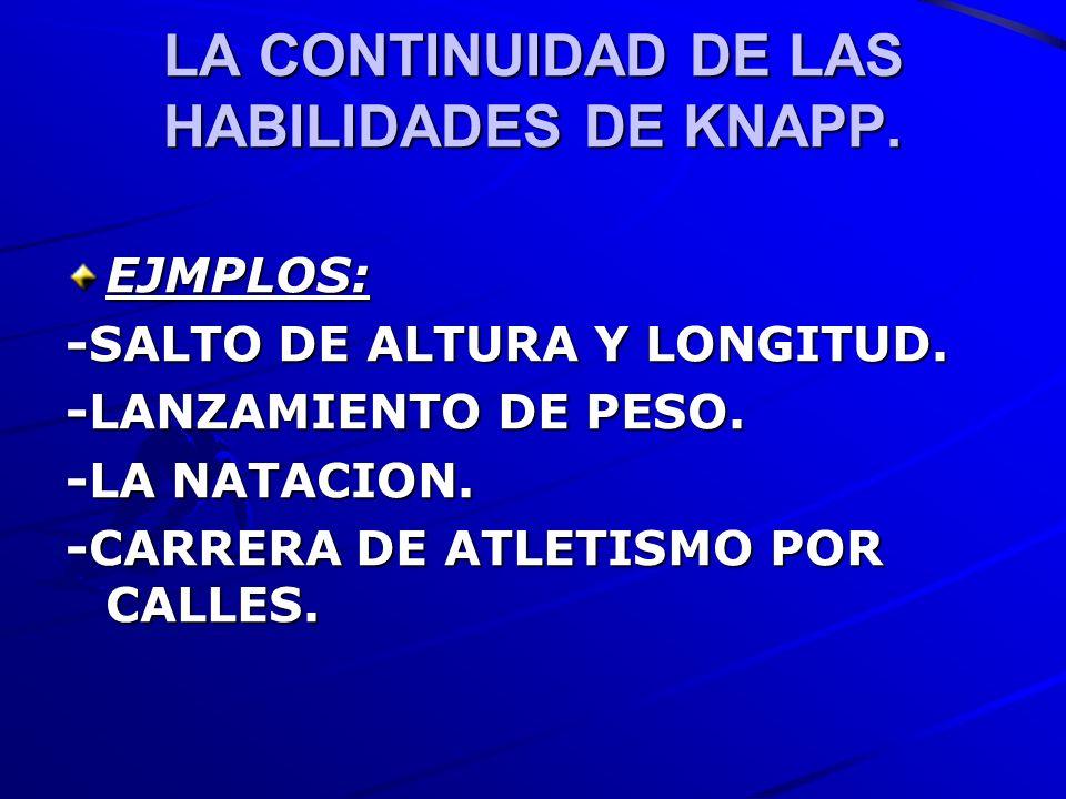 LA CONTINUIDAD DE LAS HABILIDADES DE KNAPP. EJMPLOS: -SALTO DE ALTURA Y LONGITUD. -LANZAMIENTO DE PESO. -LA NATACION. -CARRERA DE ATLETISMO POR CALLES