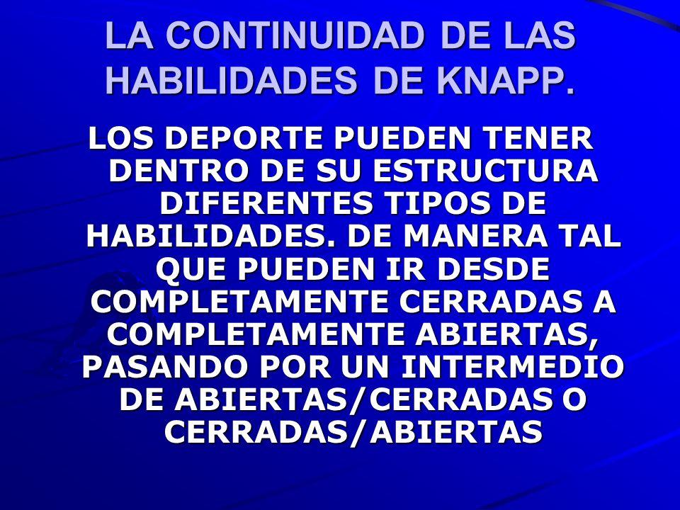 LA CONTINUIDAD DE LAS HABILIDADES DE KNAPP. LOS DEPORTE PUEDEN TENER DENTRO DE SU ESTRUCTURA DIFERENTES TIPOS DE HABILIDADES. DE MANERA TAL QUE PUEDEN