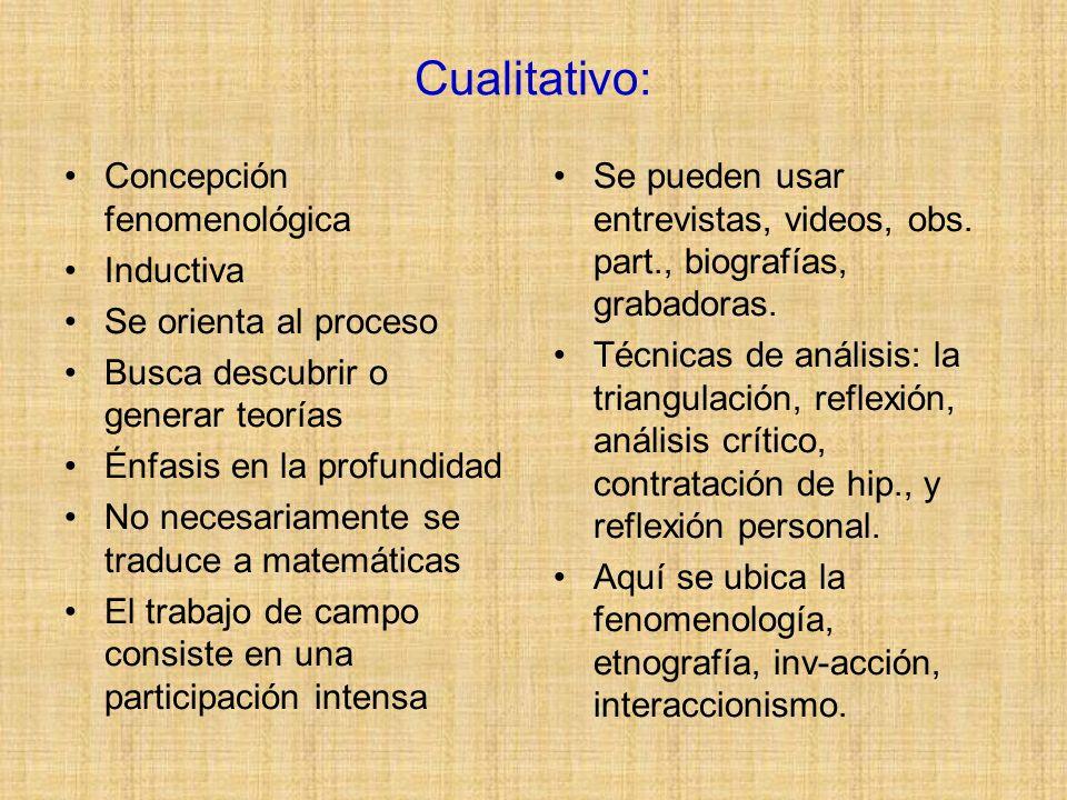 Cualitativo: Concepción fenomenológica Inductiva Se orienta al proceso Busca descubrir o generar teorías Énfasis en la profundidad No necesariamente s