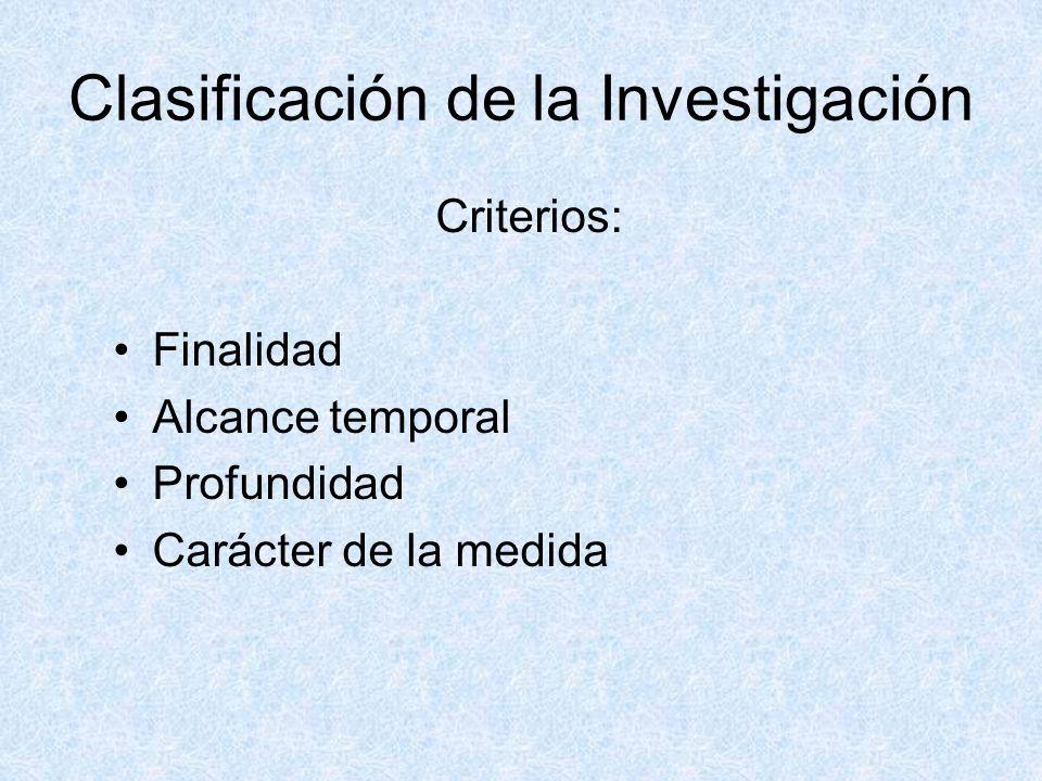 Clasificación de la Investigación Criterios: Finalidad Alcance temporal Profundidad Carácter de la medida