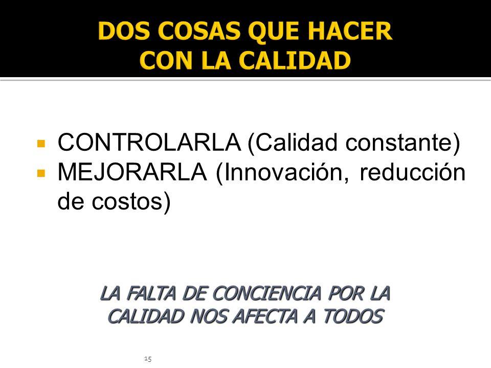 15 CONTROLARLA (Calidad constante) MEJORARLA (Innovación, reducción de costos) LA FALTA DE CONCIENCIA POR LA CALIDAD NOS AFECTA A TODOS