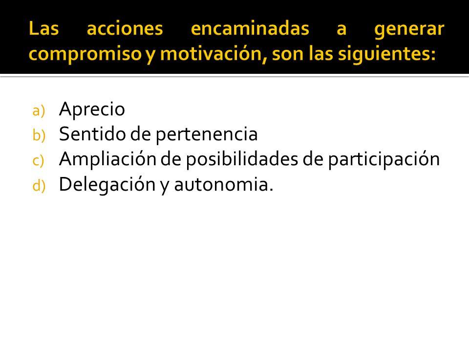 a) Aprecio b) Sentido de pertenencia c) Ampliación de posibilidades de participación d) Delegación y autonomia.