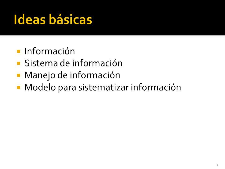 3 Información Sistema de información Manejo de información Modelo para sistematizar información