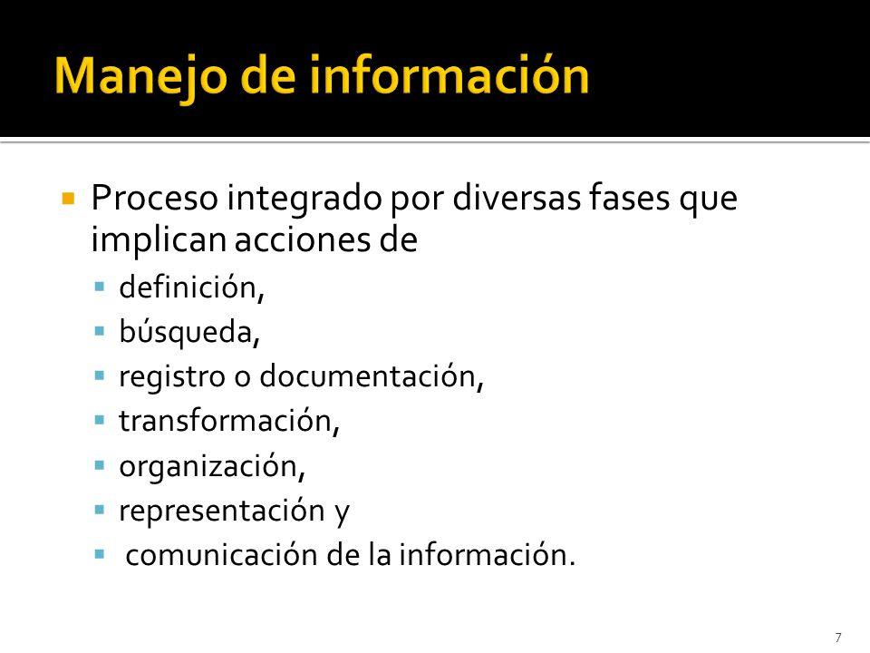 7 Proceso integrado por diversas fases que implican acciones de definición, búsqueda, registro o documentación, transformación, organización, represen