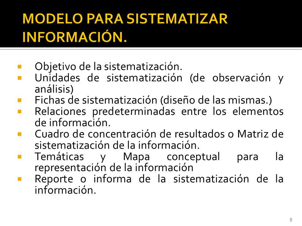 8 Objetivo de la sistematización. Unidades de sistematización (de observación y análisis) Fichas de sistematización (diseño de las mismas.) Relaciones