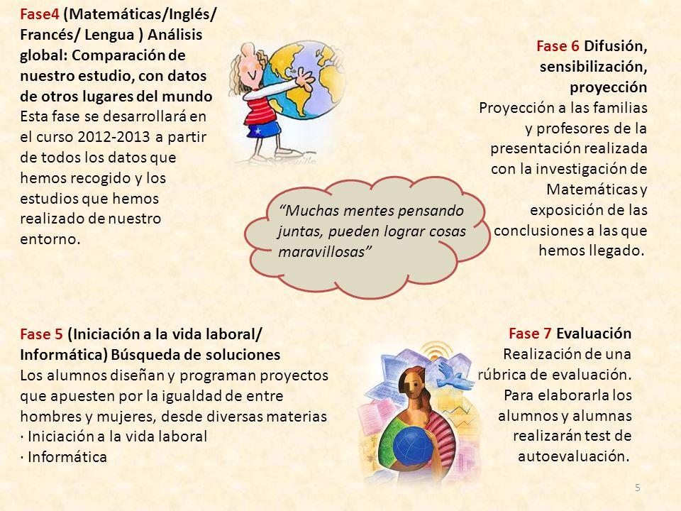 5 Fase4 (Matemáticas/Inglés/ Francés/ Lengua ) Análisis global: Comparación de nuestro estudio, con datos de otros lugares del mundo Esta fase se desa