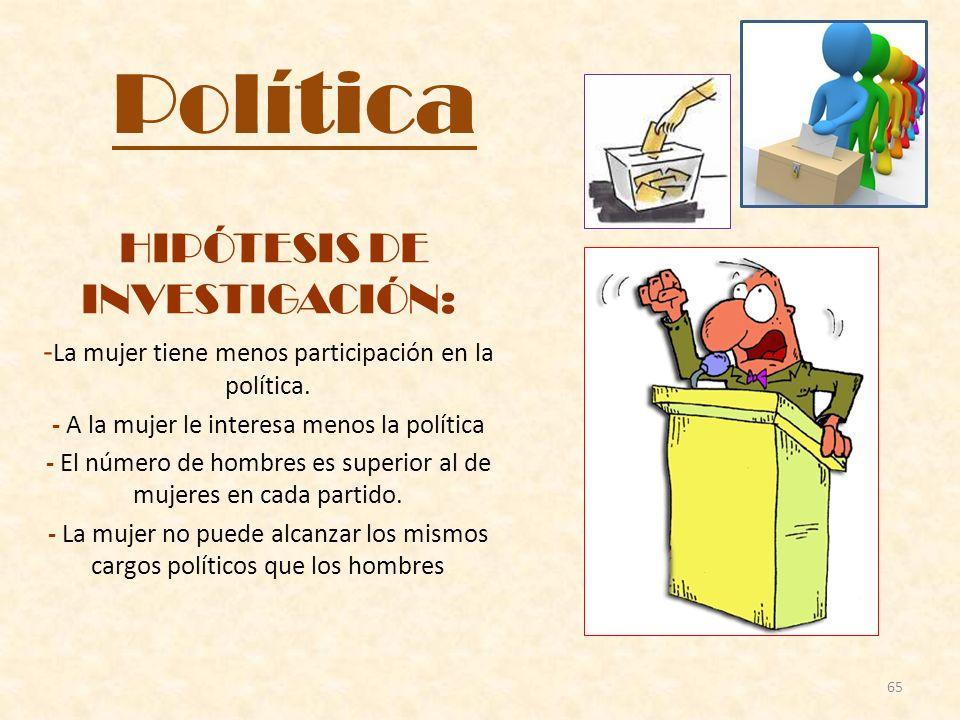 65 Política HIPÓTESIS DE INVESTIGACIÓN: - La mujer tiene menos participación en la política. - A la mujer le interesa menos la política - El número de