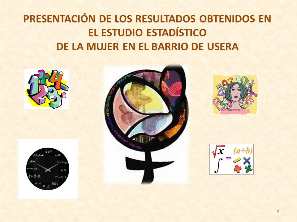 8 PRESENTACIÓN DE LOS RESULTADOS OBTENIDOS EN EL ESTUDIO ESTADÍSTICO DE LA MUJER EN EL BARRIO DE USERA