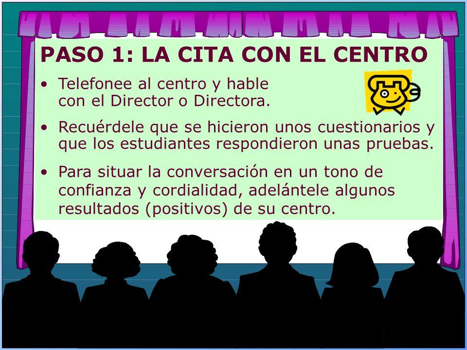 PASO 1: LA CITA CON EL CENTRO Telefonee al centro y hable con el Director o Directora. Recuérdele que se hicieron unos cuestionarios y que los estudia